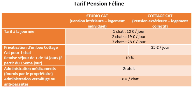 Tarifs Pension_4