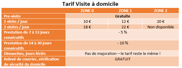 Tarifs Visite_4