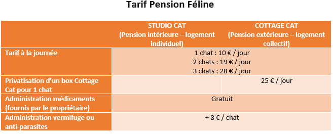 Tarifs Pension_5